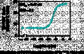 STAT3 (Phospho-Tyr<sup>705</sup>) TR-FRET Kit