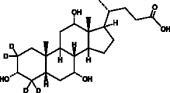 Cholic Acid-d<sub>4</sub>
