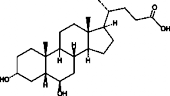 Muri<wbr/>deoxycholic Acid