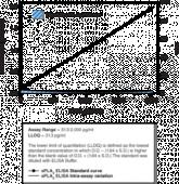 sPLA<sub>2</sub> (human Type IIA) ELISA Kit