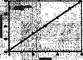 Nitrate/<wbr/>Nitrite Colorimetric Assay Kit (LDH method)
