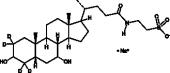 Taurocheno<wbr/>deoxycholic Acid-d<sub>4</sub> (sodium salt)
