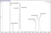 Arachidonic Acid CYP450 Metabolite LC-MS Mixture