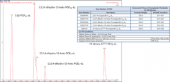 Deuterated Primary Prostaglandin Metabolite LC-MS Mixture