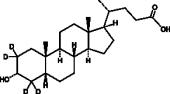 Lithocholic Acid-d<sub>4</sub>