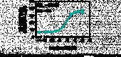Insulin Receptor β (Phospho-Tyr<sup>1150/1151</sup>) TR-FRET Kit