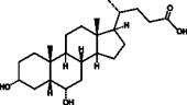 Hyodeoxy<wbr/>cholic Acid