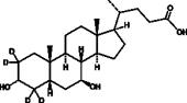 Urso<wbr/>deoxycholic Acid-d<sub>4</sub>