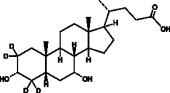 Chenodeoxycholic Acid-d<sub>4</sub>