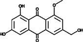 Carviolin