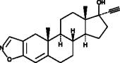Danazol