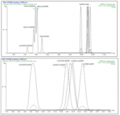 Docosahexaenoic Acid CYP450 Oxylipins LC-MS Mixture