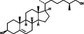 25(S)-<wbr/>27-<wbr/>hydroxy Cholesterol