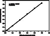 β-<wbr/>Hydroxybutyrate (Ketone Body) Colorimetric Assay Kit