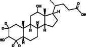 Deoxycholic Acid-d<sub>4</sub>
