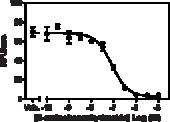 Myelo<wbr/>peroxidase Inhibitor Screening Assay Kit