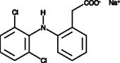 Diclofenac (sodium salt)