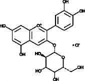 Cyanidin 3-O-β-D-Galacto<wbr/>pyranoside (chloride)