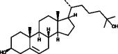 25-<wbr/>hydroxy Cholesterol