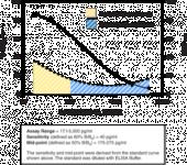 Leukotriene C<sub>4</sub> ELISA Kit