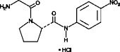 Gly-Pro-<em>p</em>NA (hydro<wbr/>chloride)