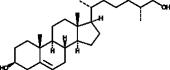 25(R)-<wbr/>27-<wbr/>hydroxy Cholesterol