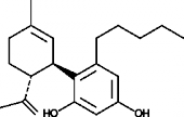 Abnormal Cannabidiol
