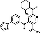 BIIB-057