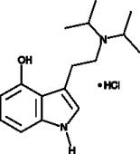 4-<wbr/>hydroxy DiPT (hydro<wbr>chloride)