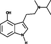 4-<wbr/>hydroxy MiPT