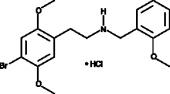 25B-<wbr/>NBOMe (hydro<wbr>chloride)