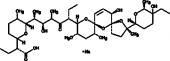 Salinomycin (sodium salt)