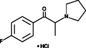 4'-<wbr/>fluoro-<wbr/>α-<wbr/>Pyrrolidinopropiophenone (hydro<wbr>chloride)