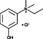 Edrophonium (chloride)