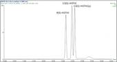 ALA and GLA Oxylipin LC-MS Mixture
