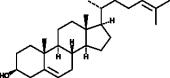 24-dehydro Cholesterol