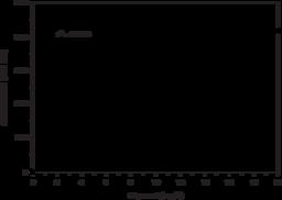 Glycerol Colorimetric Assay Kit