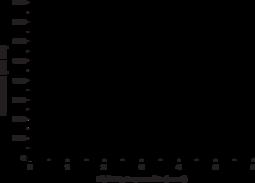 Lipid Hydroperoxide (LPO) Assay Kit (96 well)