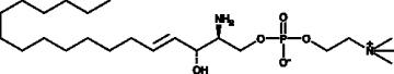 Lysosphingomyelin (d18:1)