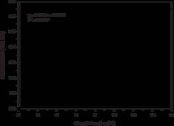 Creatinine (urinary) Colorimetric Assay Kit
