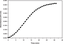 Methyl<wbr>transferase Colorimetric Assay Kit