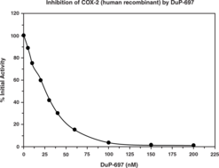 COX Fluorescent Inhibitor Screening Assay Kit